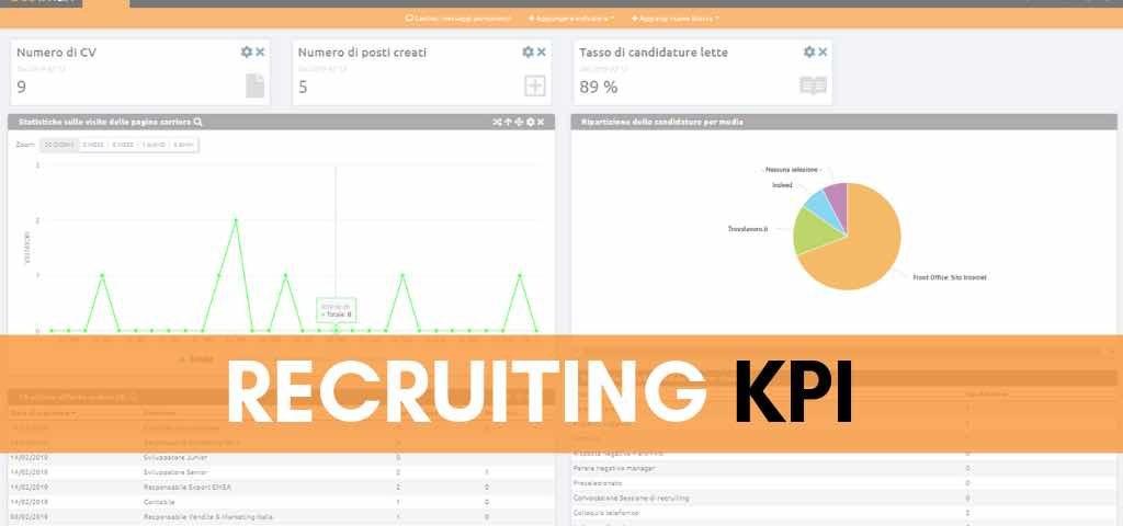 5 KPI per migliorare il vostro processo di selezione del personale