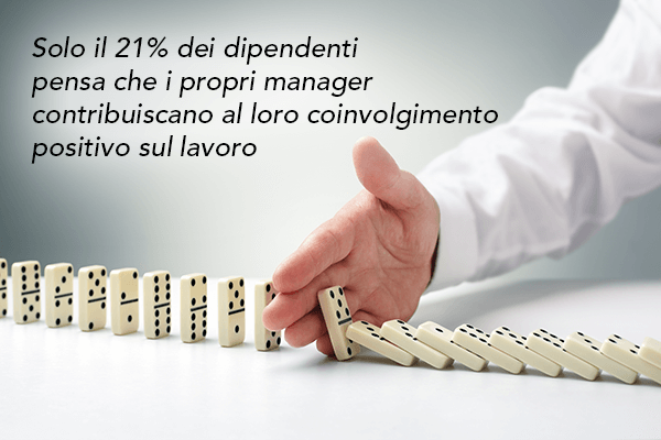 coinvolgimento manager
