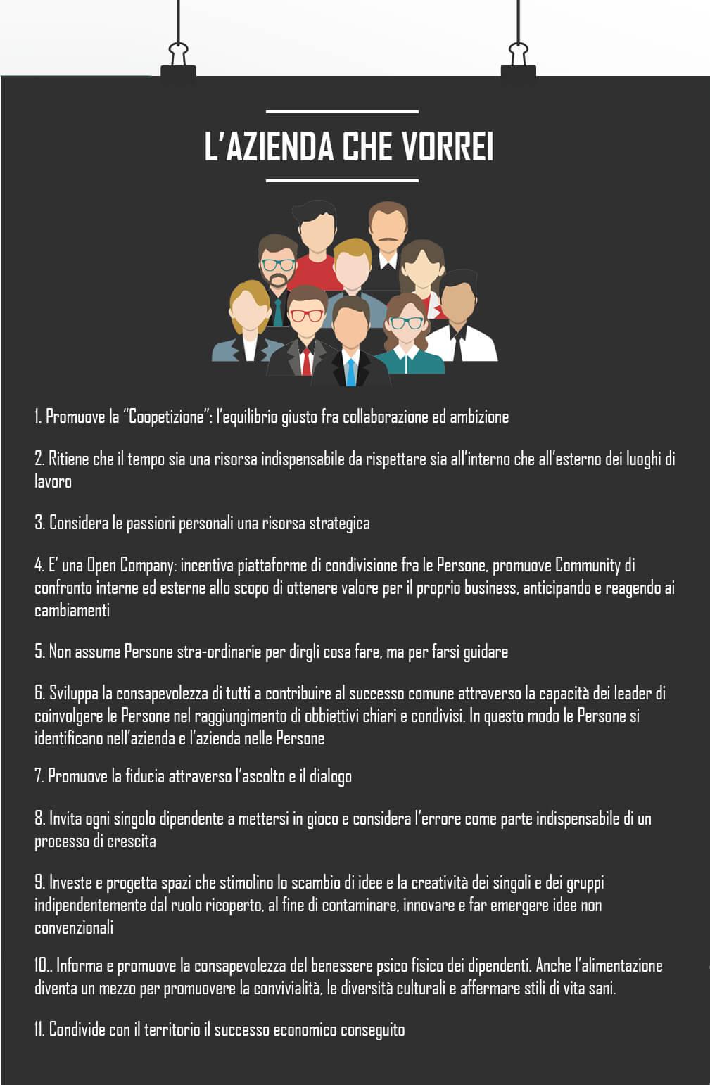 Manifesto Azienda che vorrei