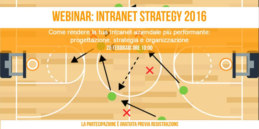intranet strategy teammee
