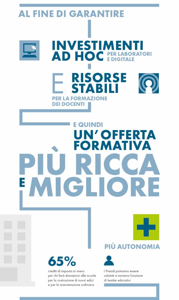 infografica-buonascuola