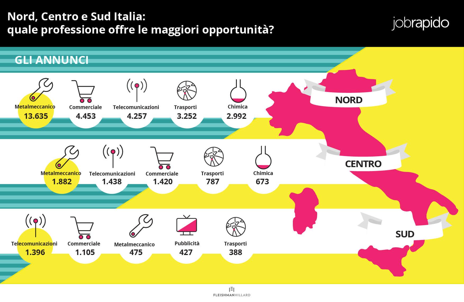 jr_infografica