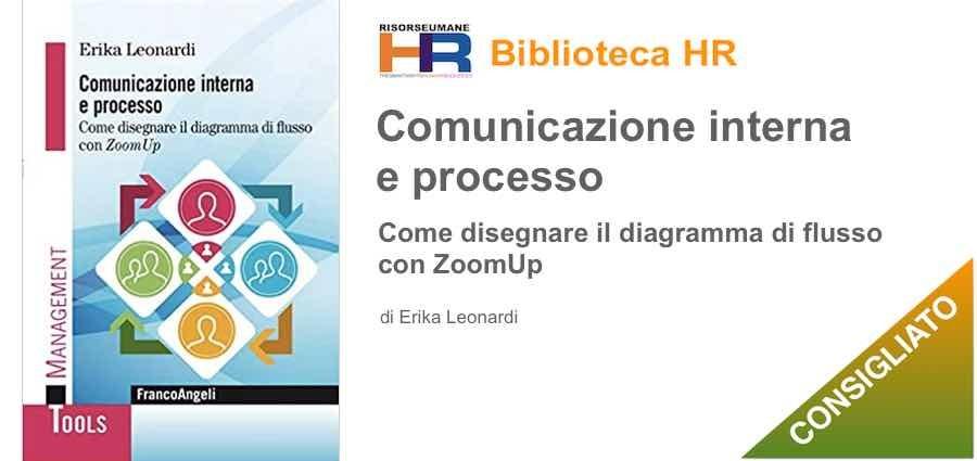 Comunicazione interna e processo