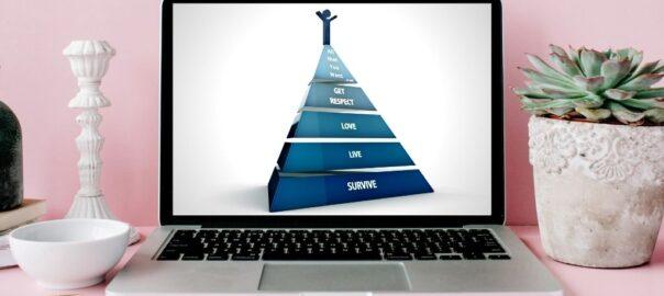 La piramide dei bisogni umani di Maslow applicata al mondo del lavoro